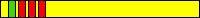 5.3 KYU (żółty pas + 3 czerwone pagony + 1 zielony pagon)