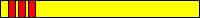 6.3 KYU (żółty pas + 3 czerwone pagony)