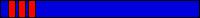 8.3 KYU (niebieski pas + 3 czerwone pagony)