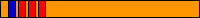 9.3 KYU (pomarańczowy pas + 3 czerwone pagony + 1 niebieski pagon)